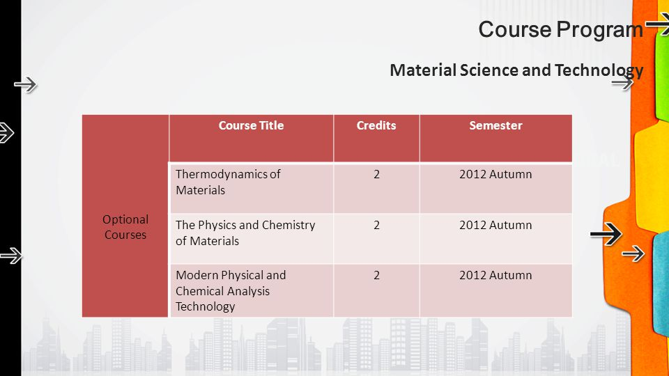 Course Program Material Science and Technology Optional Courses