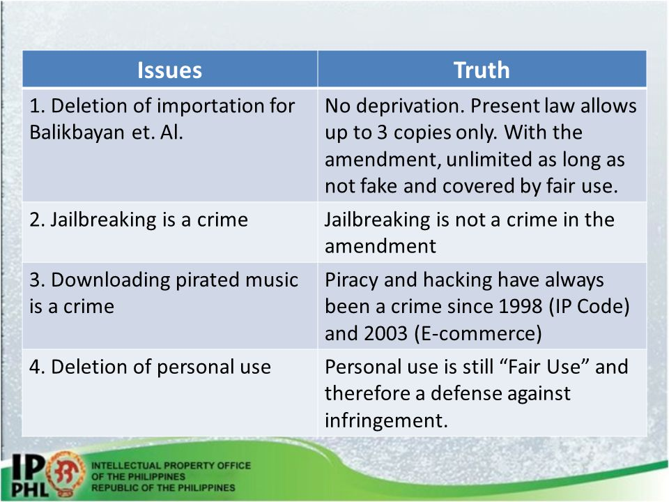 Issues Truth 1. Deletion of importation for Balikbayan et. Al.