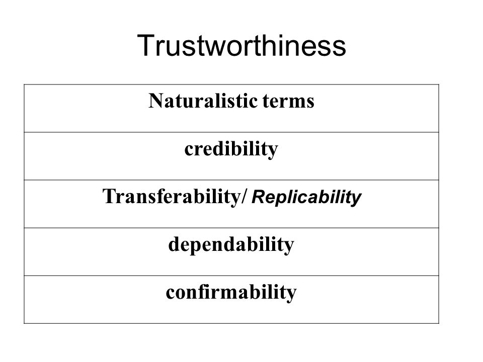 Transferability/ Replicability