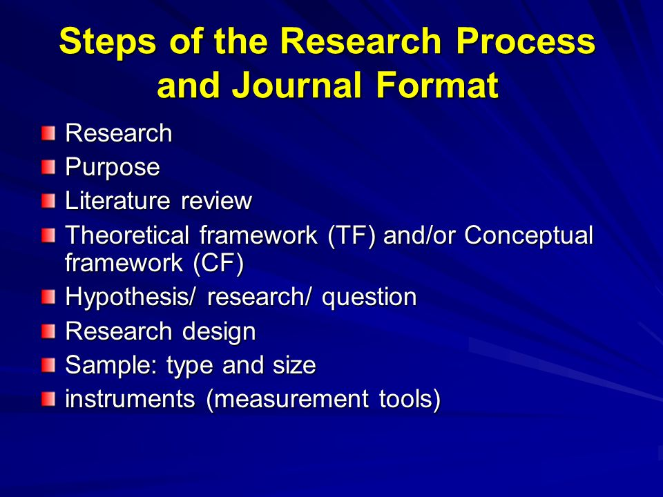 Steps of the Research Process and Journal Format