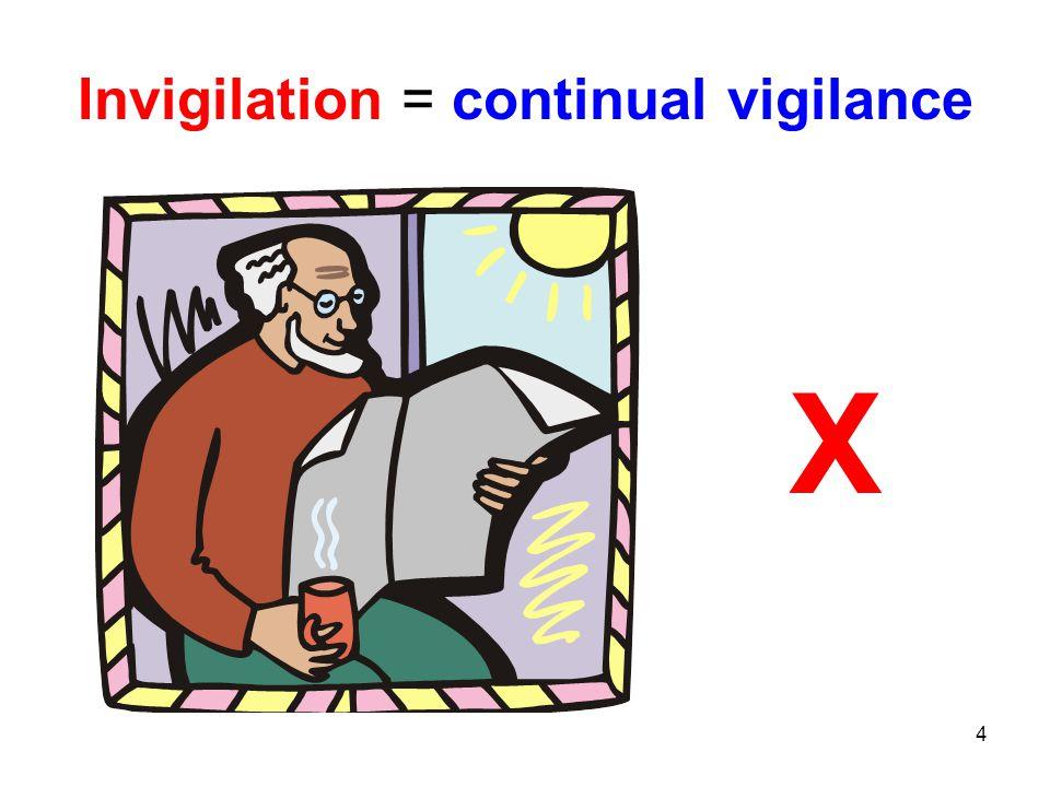 Invigilation = continual vigilance