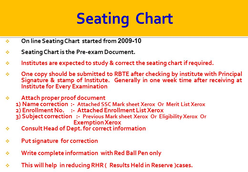 Seating Chart On line Seating Chart started from 2009-10