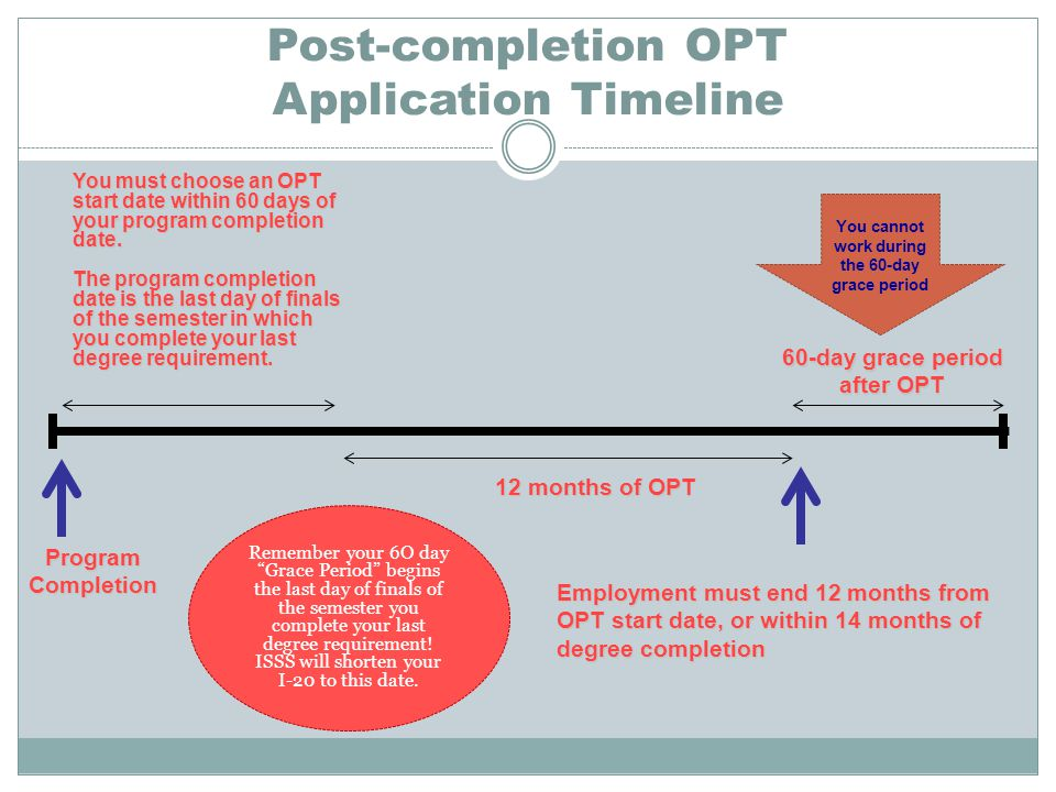 Post-completion OPT Application Timeline