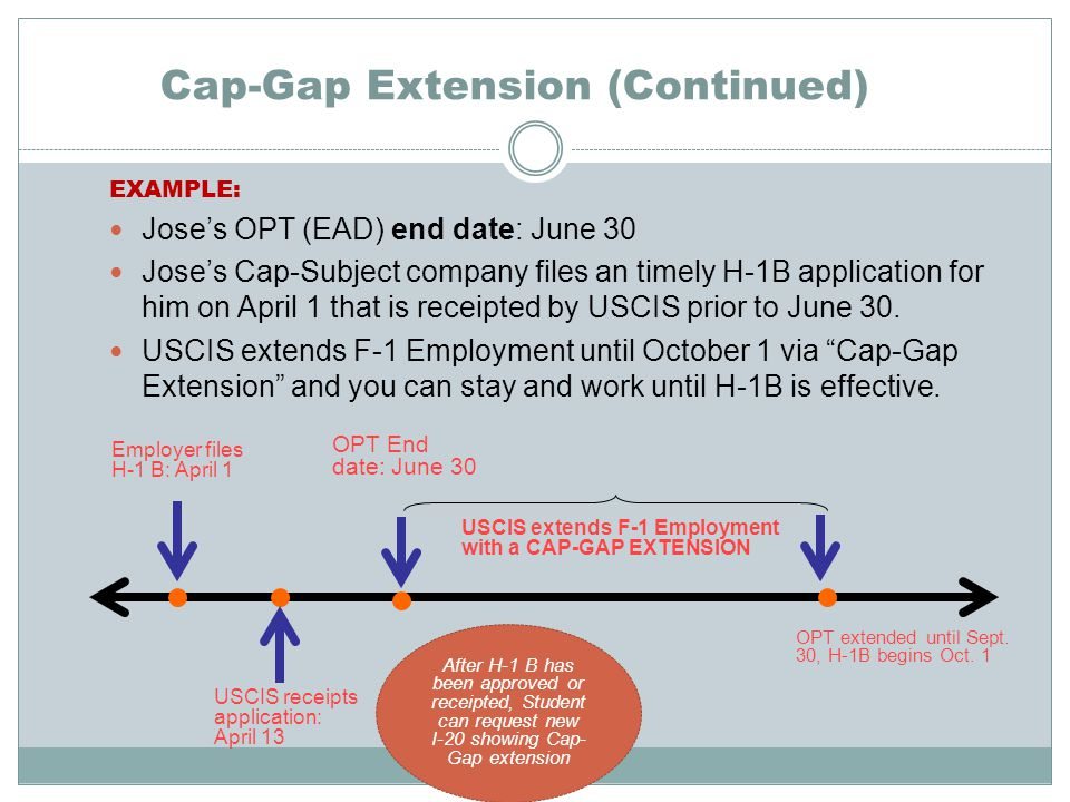 Cap-Gap Extension (Continued)