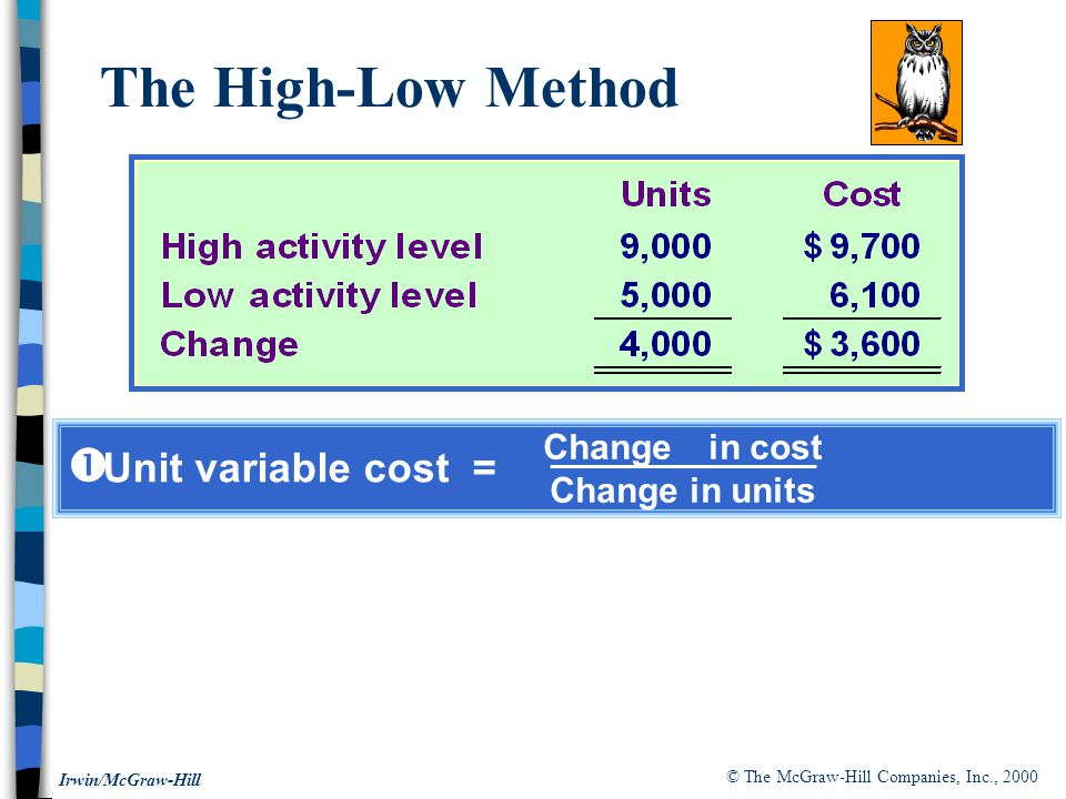 Changein cost Change in units