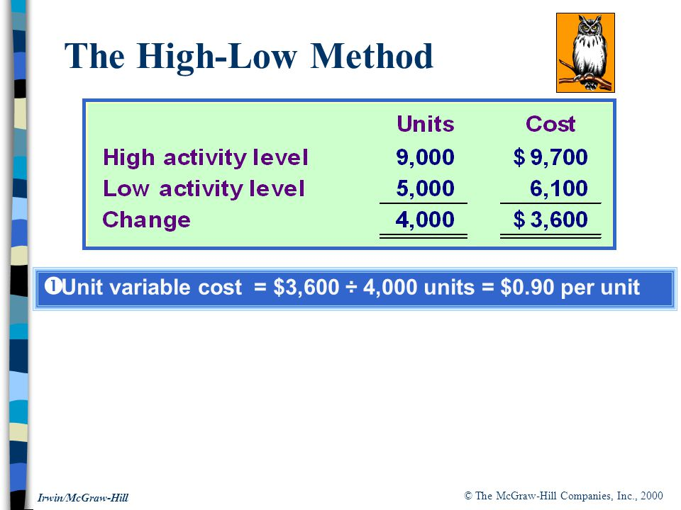The High-Low Method Unit variable cost = $3,600 ÷ 4,000 units = $0.90 per unit