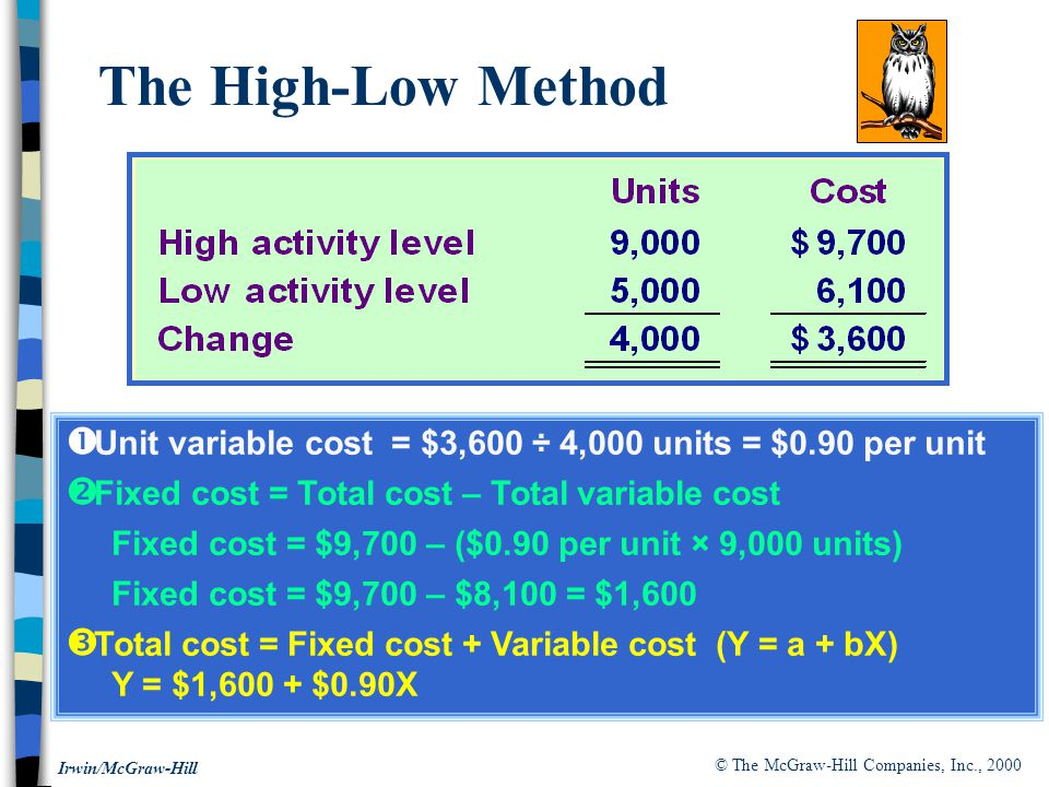 The High-Low Method Unit variable cost = $3,600 ÷ 4,000 units = $0.90 per unit. Fixed cost = Total cost – Total variable cost.