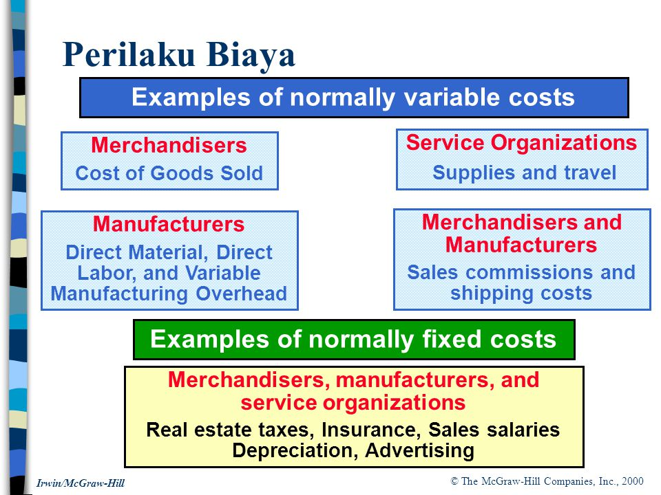 Perilaku Biaya Examples of normally variable costs