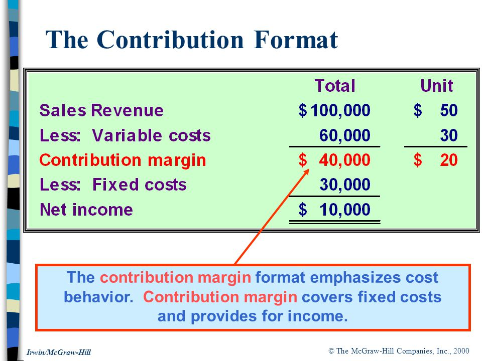 The Contribution Format