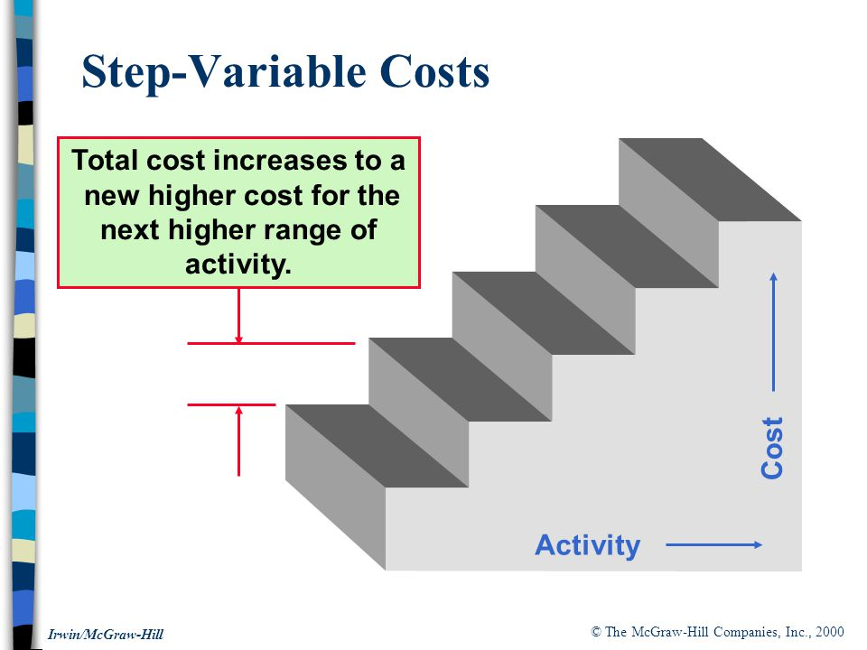 Step-Variable Costs Total cost increases to a new higher cost for the next higher range of activity.