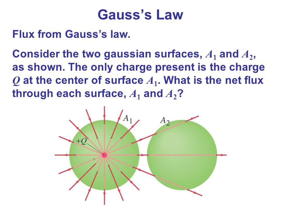 Gauss's Law Flux from Gauss's law.