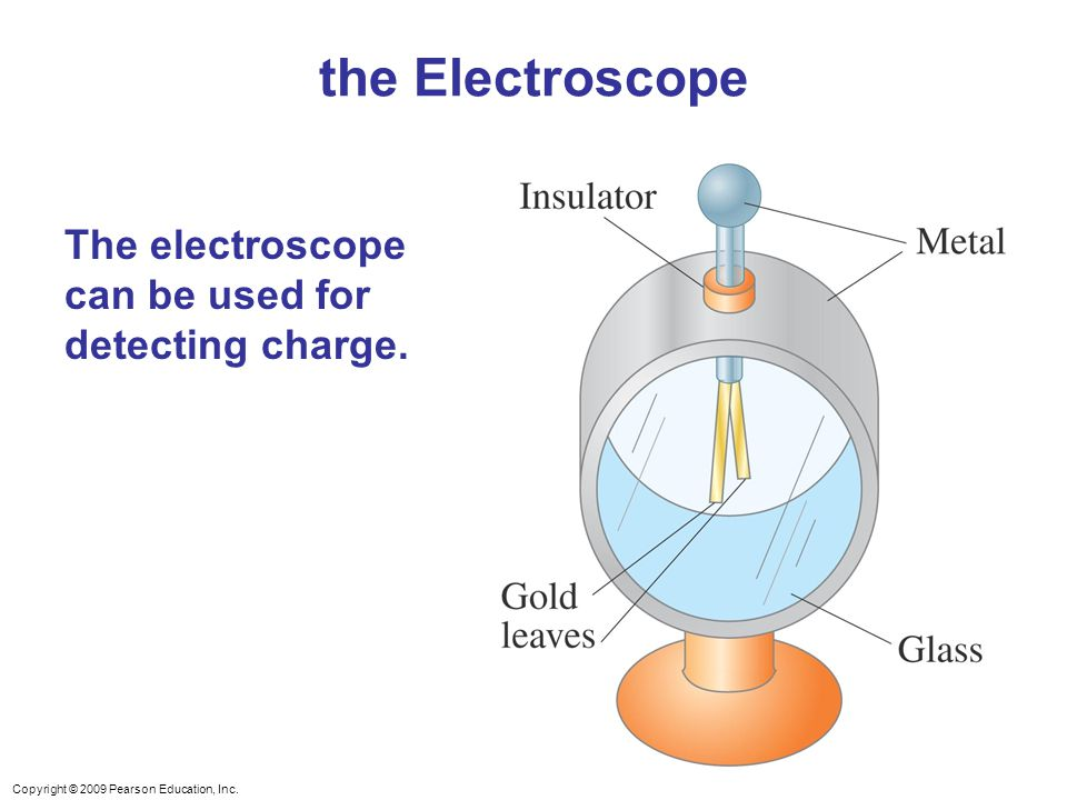 the Electroscope The electroscope can be used for detecting charge.
