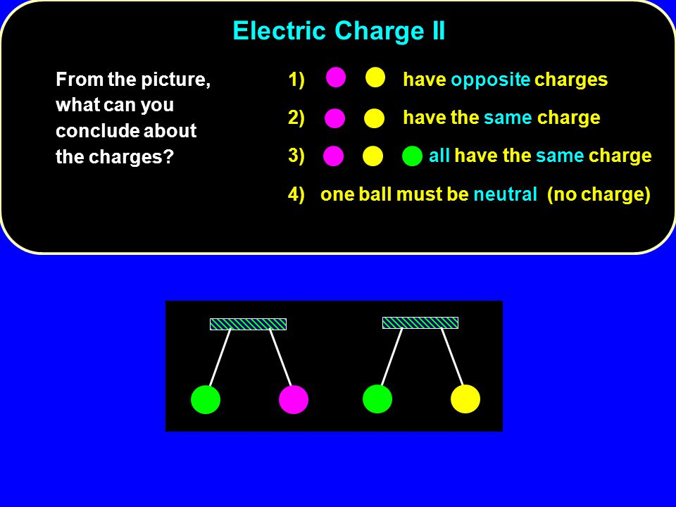 Electric Charge II 1) have opposite charges
