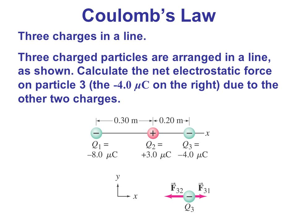 Coulomb's Law Three charges in a line.