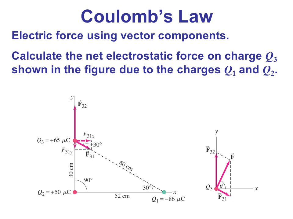 Coulomb's Law Electric force using vector components.
