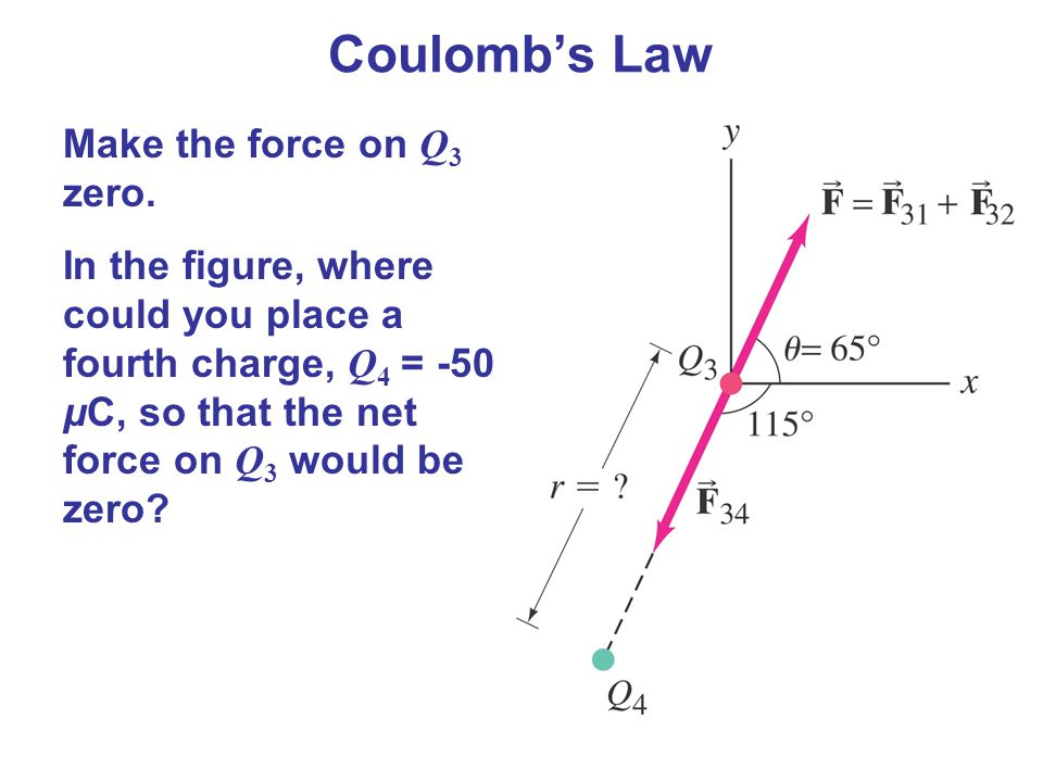 Coulomb's Law Make the force on Q3 zero.