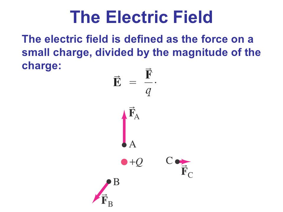 The Electric Field The electric field is defined as the force on a small charge, divided by the magnitude of the charge: