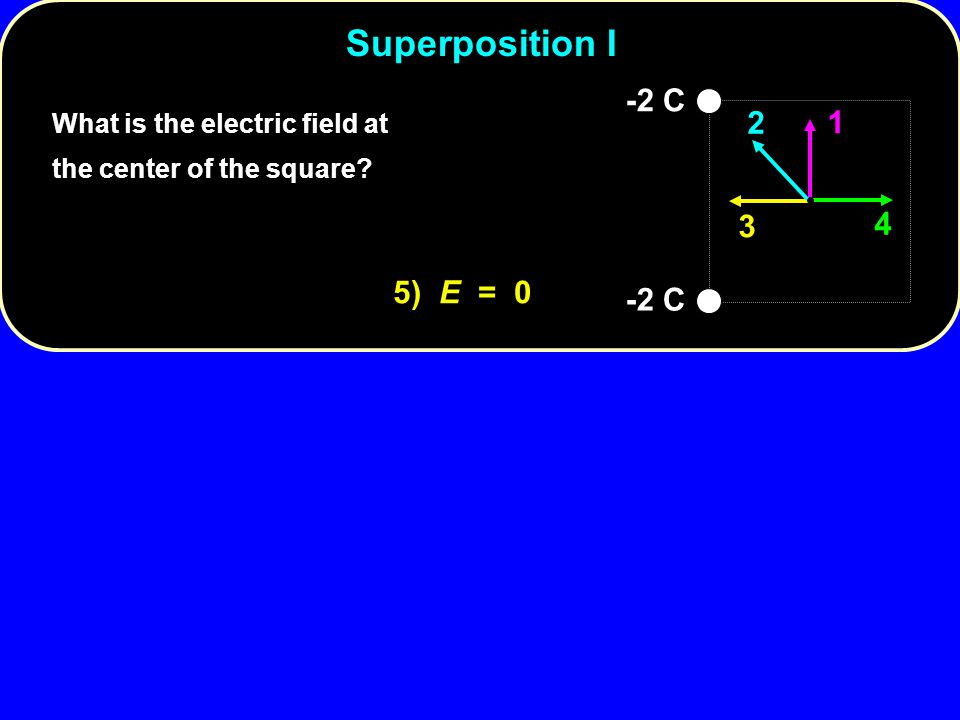 Superposition I 4 3 2 1 -2 C What is the electric field at the center of the square 5) E = 0