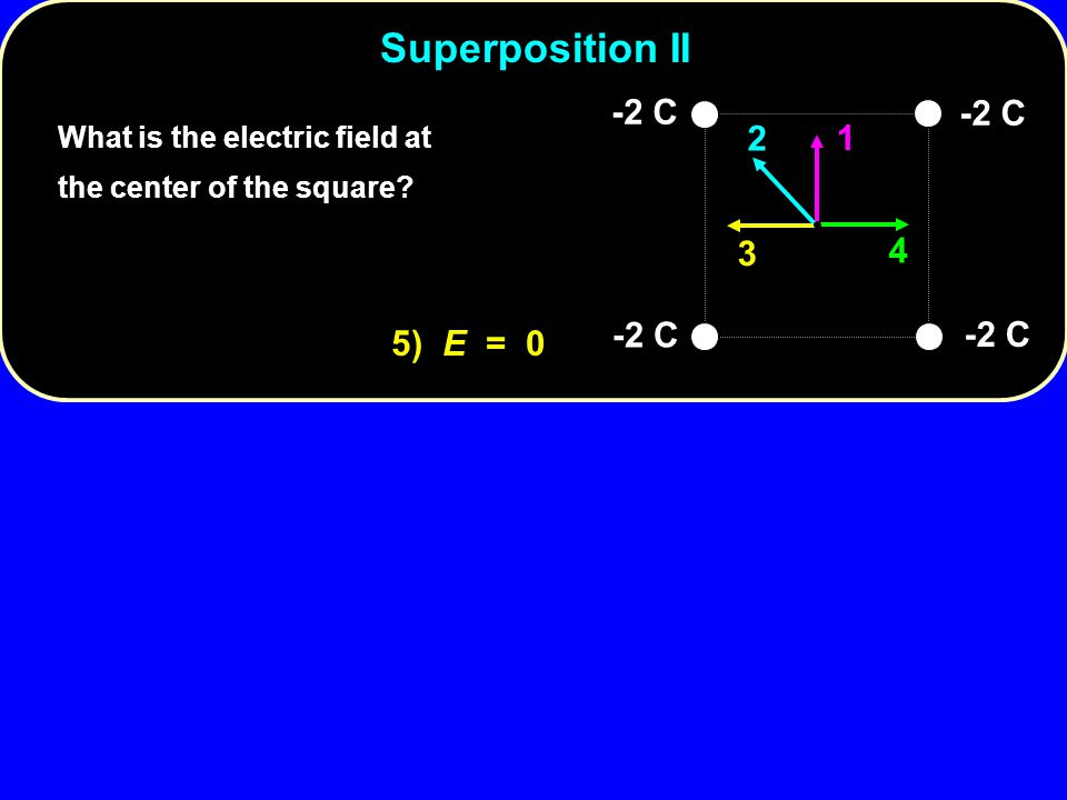 Superposition II 4 3 2 1 -2 C What is the electric field at the center of the square 5) E = 0