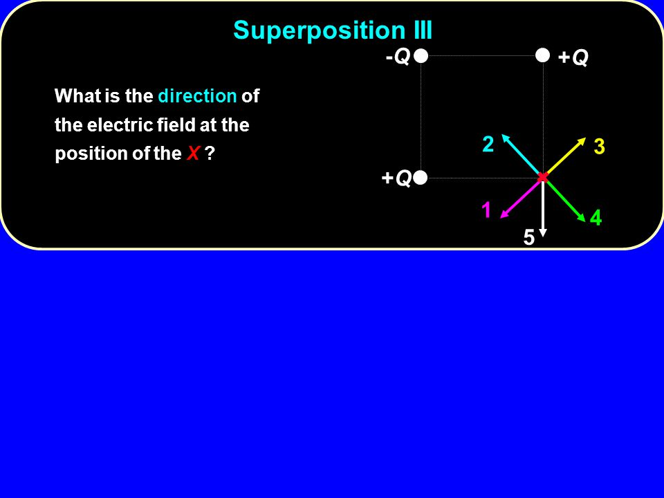 Superposition III -Q 2 3 +Q 1 4 5