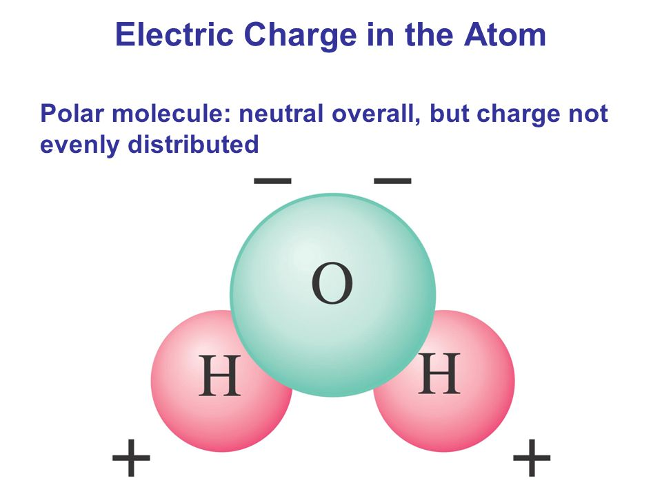 Electric Charge in the Atom