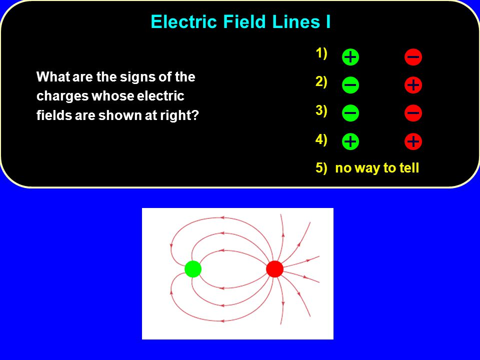 Electric Field Lines I 1) 2)