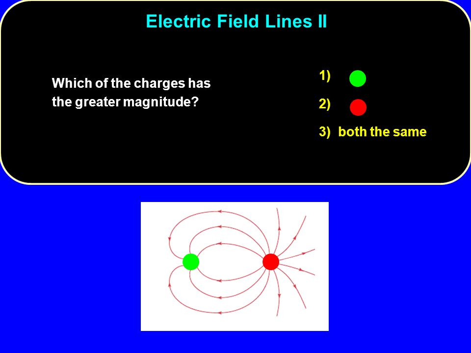 Electric Field Lines II