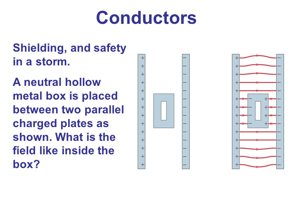 Conductors Shielding, and safety in a storm.