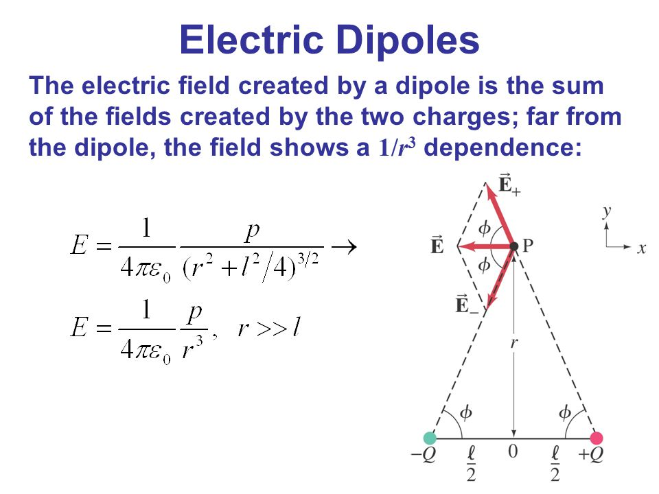 Electric Dipoles