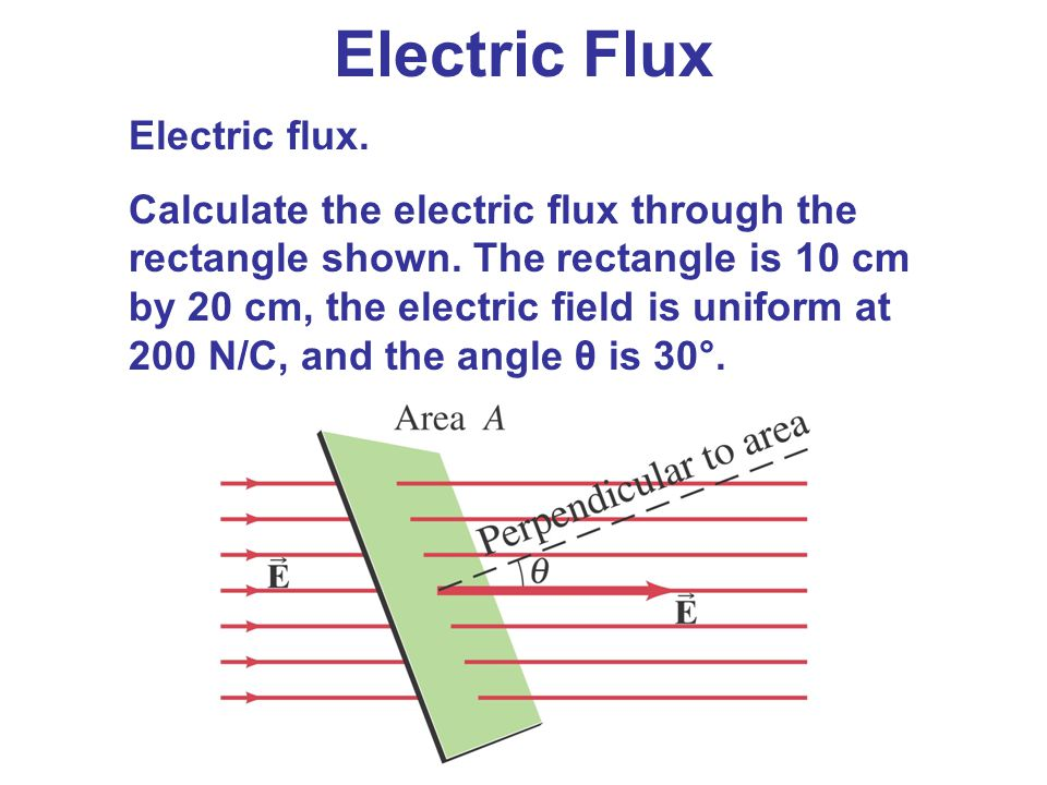 Electric Flux Electric flux.