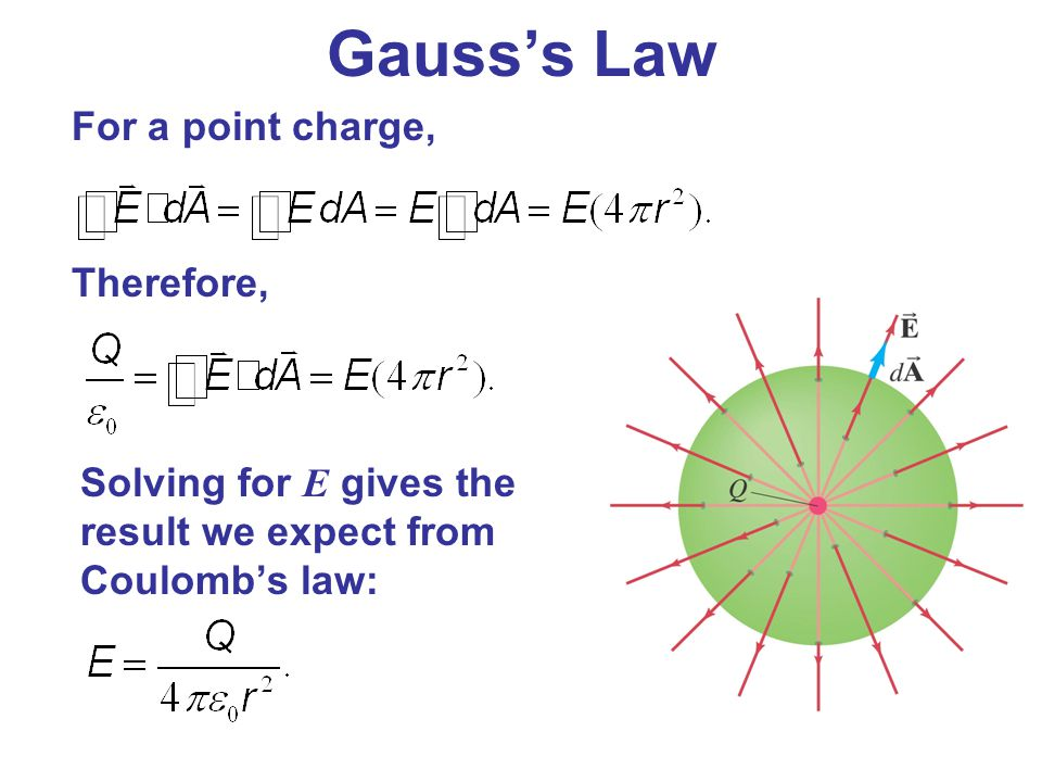 Gauss's Law For a point charge, Therefore,