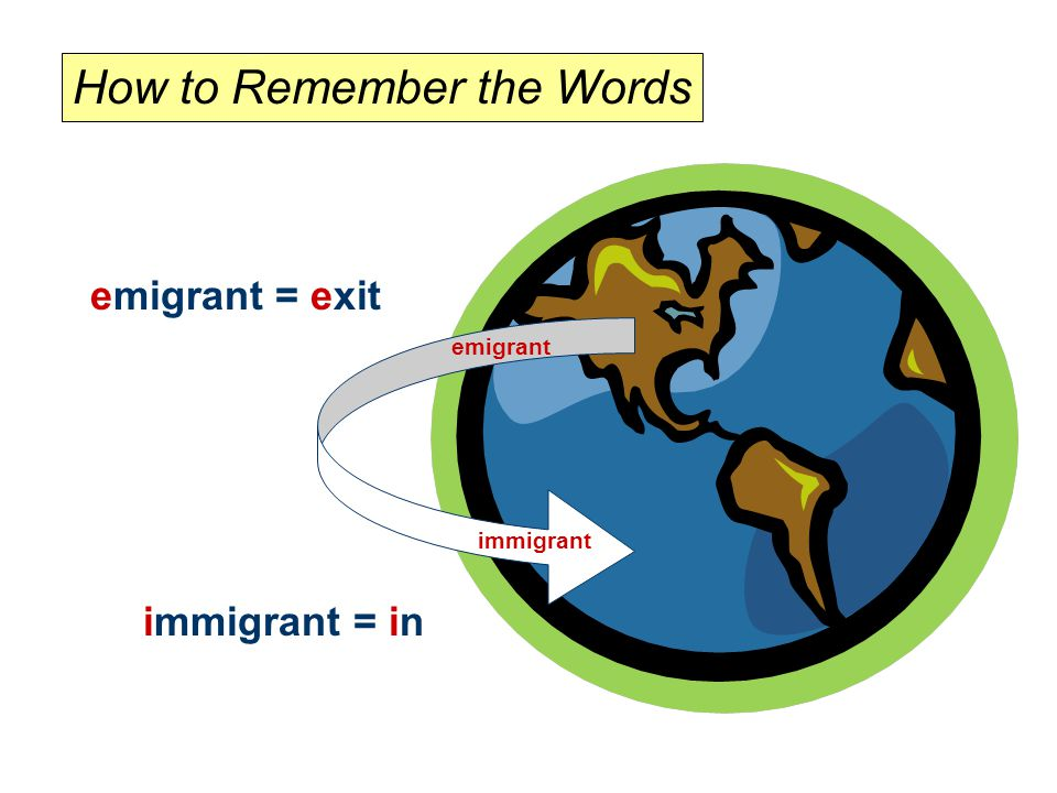 How to Remember the Words