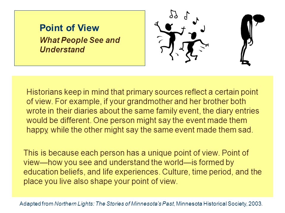 Point of View What People See and Understand