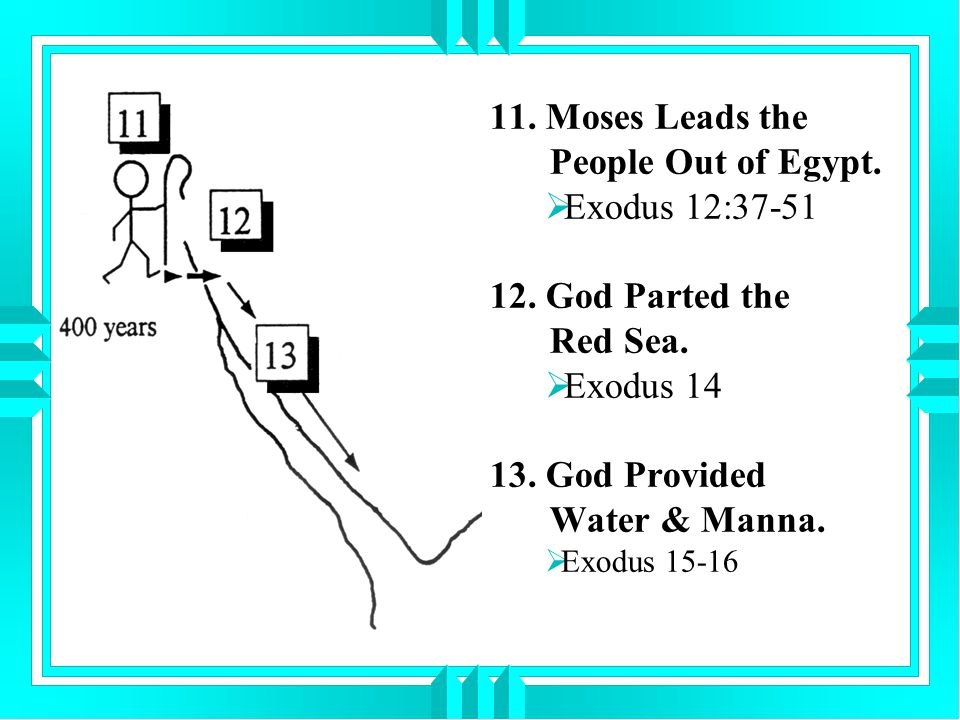 11. Moses Leads the People Out of Egypt. Exodus 12:37-51