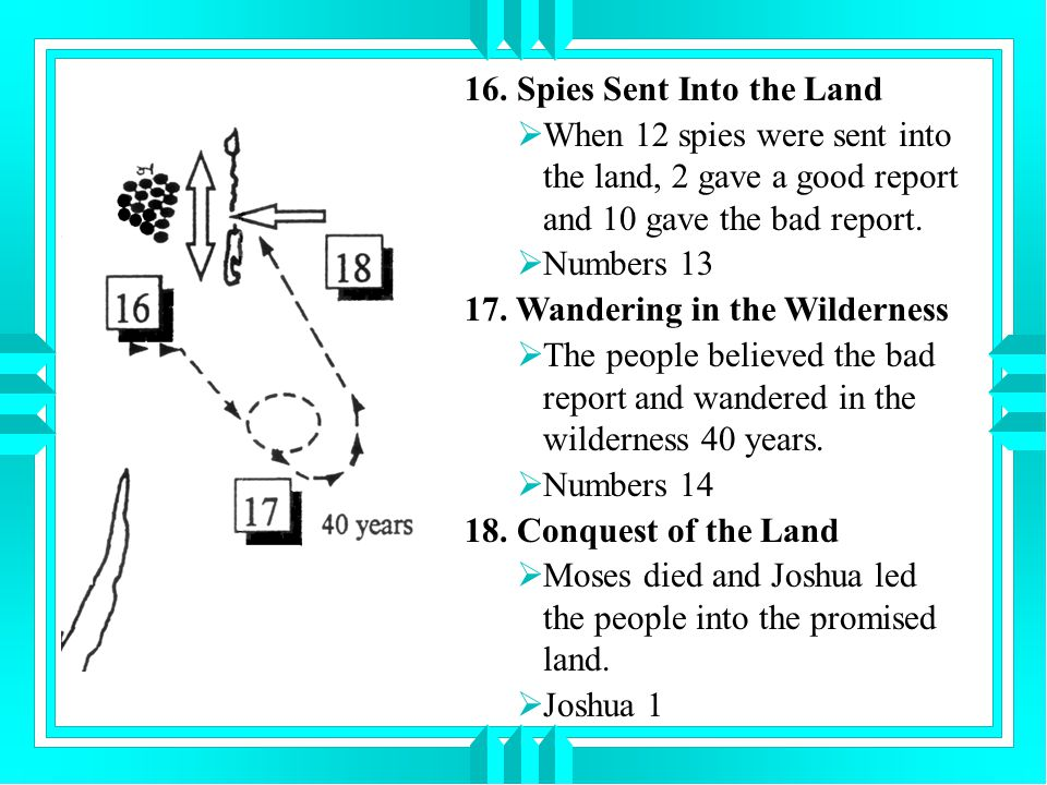 16. Spies Sent Into the Land