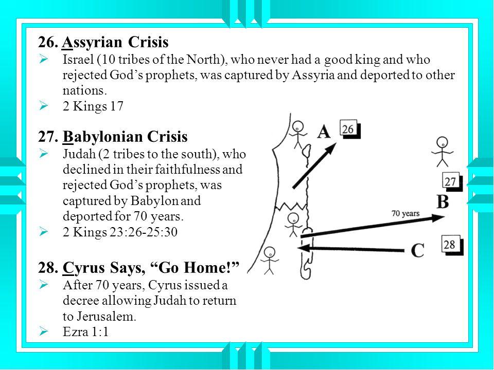 26. Assyrian Crisis 27. Babylonian Crisis 28. Cyrus Says, Go Home!