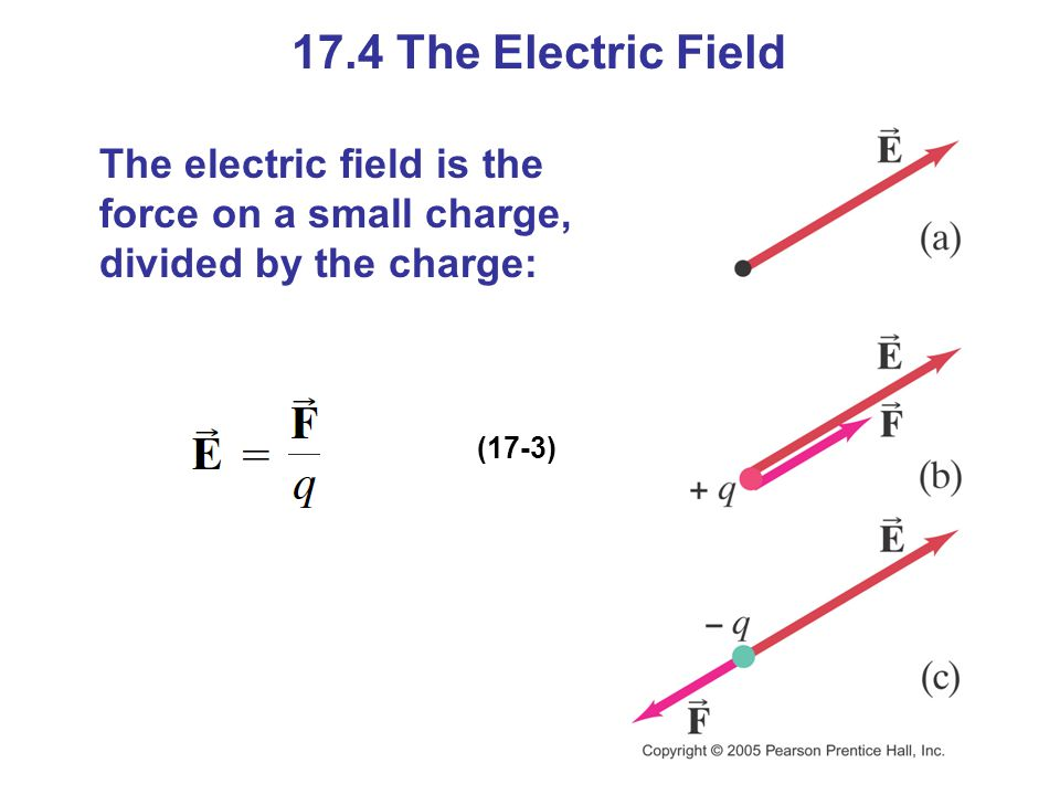 17.4 The Electric Field The electric field is the force on a small charge, divided by the charge: (17-3)