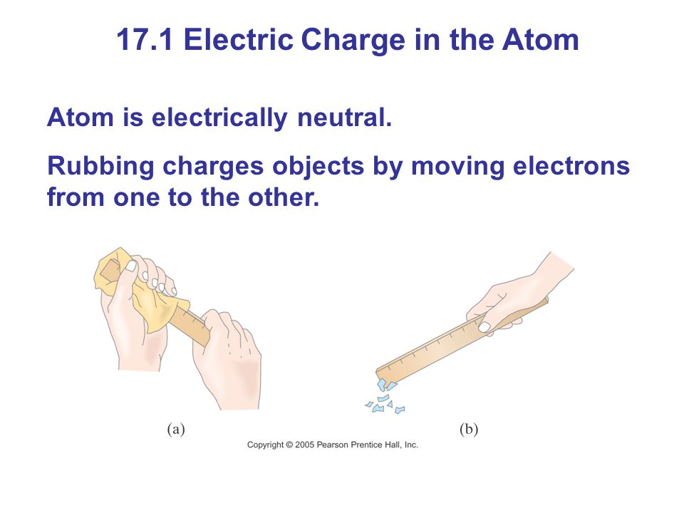 17.1 Electric Charge in the Atom