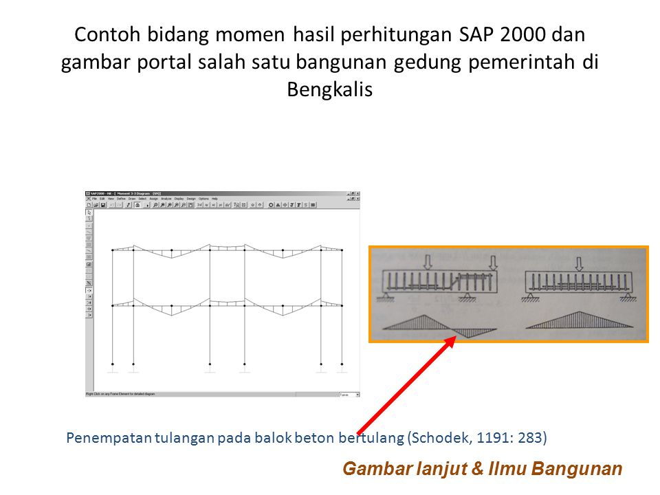 Contoh bidang momen hasil perhitungan SAP 2000 dan gambar portal salah satu bangunan gedung pemerintah di Bengkalis