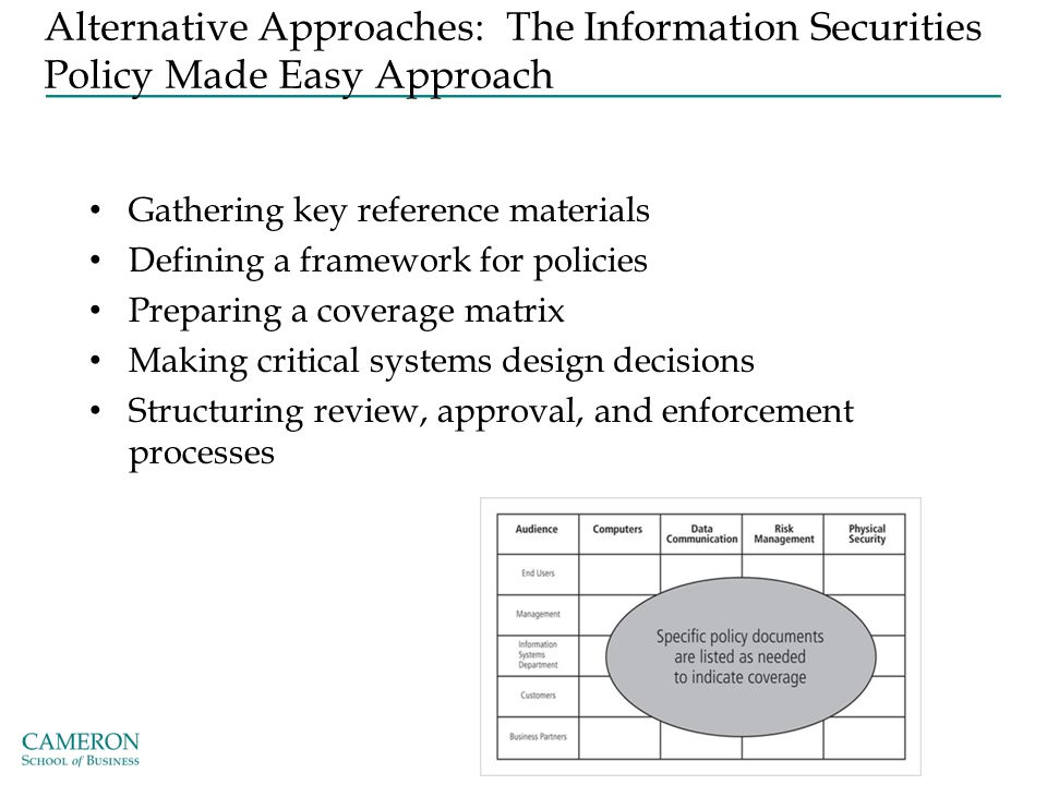 Alternative Approaches: The Information Securities Policy Made Easy Approach