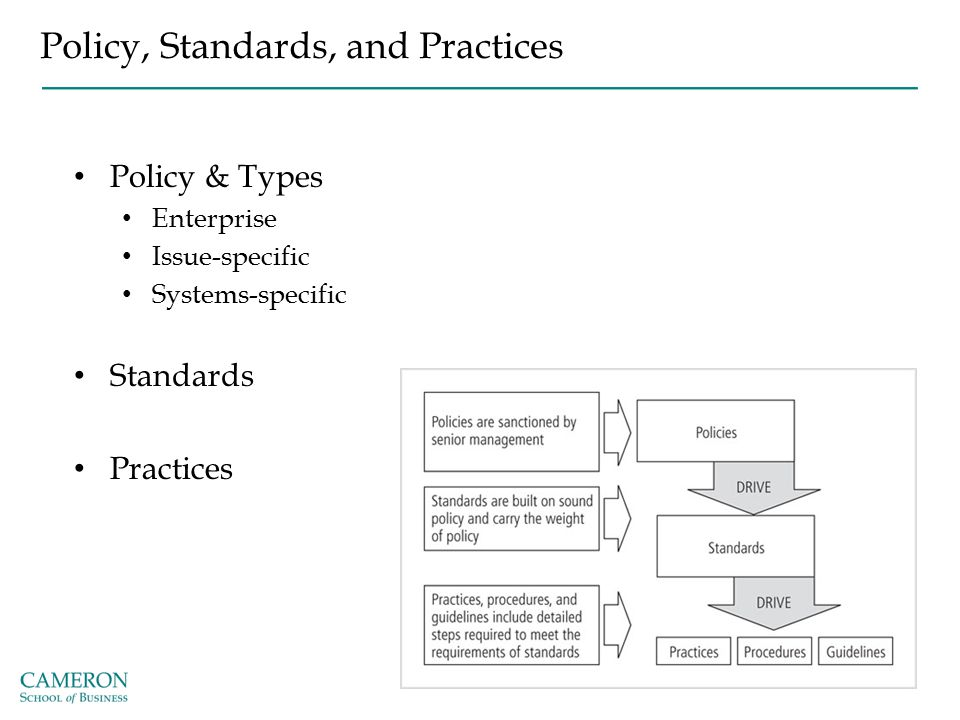 Policy, Standards, and Practices