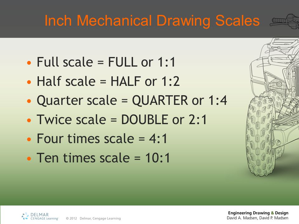 Inch Mechanical Drawing Scales