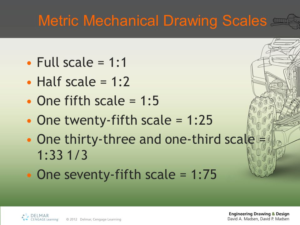 Metric Mechanical Drawing Scales
