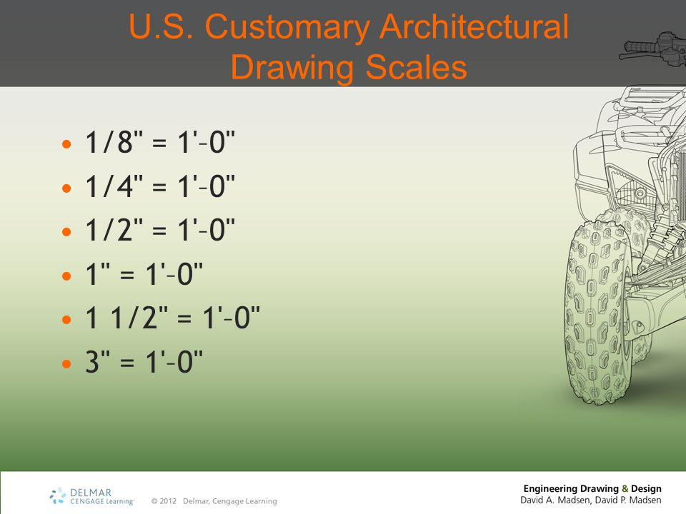 U.S. Customary Architectural Drawing Scales