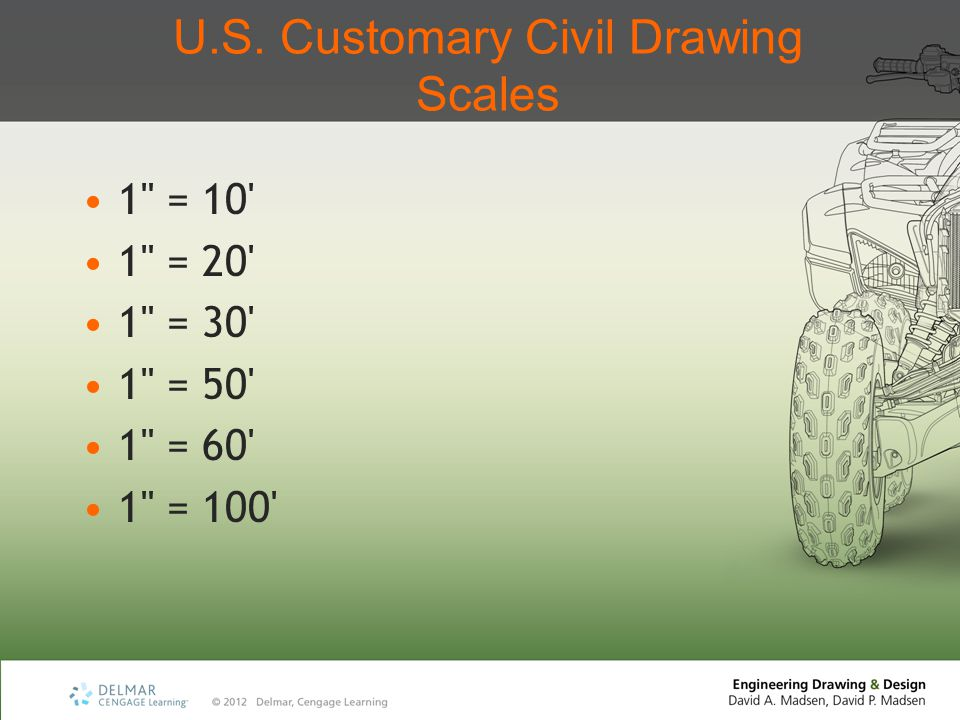 U.S. Customary Civil Drawing Scales