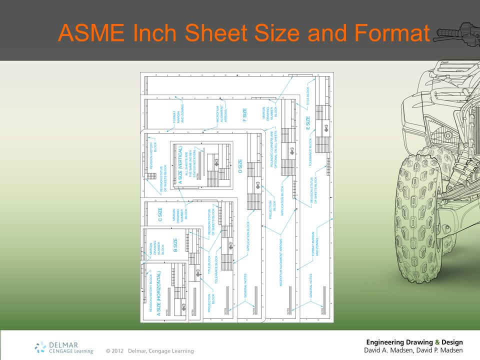 ASME Inch Sheet Size and Format