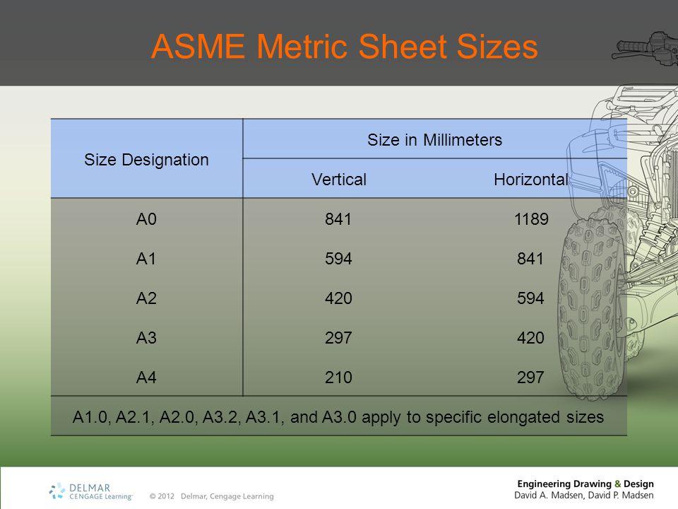 ASME Metric Sheet Sizes