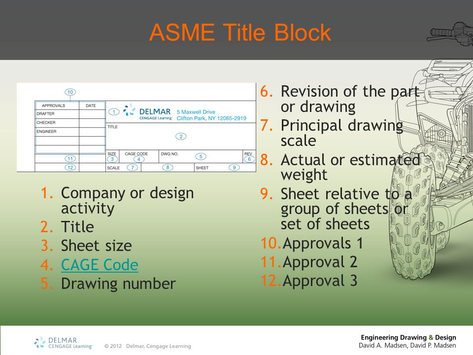 ASME Title Block Revision of the part or drawing