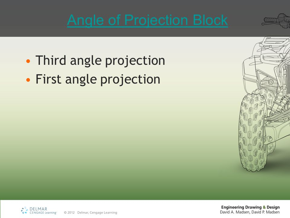 Angle of Projection Block