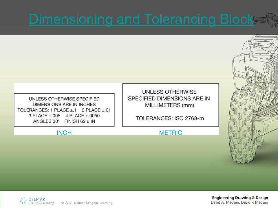 Dimensioning and Tolerancing Block